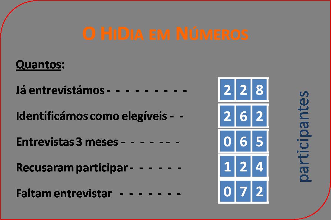Hidia%20em%20n%C3%BAmerosn%202013-03-25.png